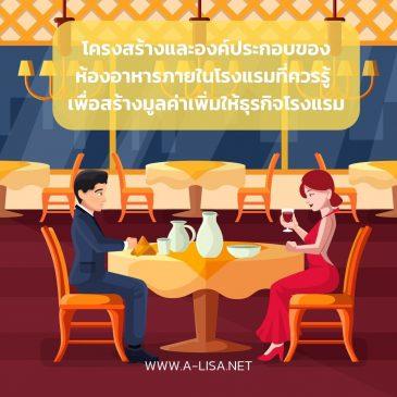 โครงสร้างและองค์ประกอบของห้องอาหารภายในโรงแรมที่ควรรู้ เพื่อสร้างมูลค่าเพิ่มให้ธุรกิจโรงแรม