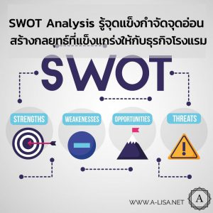SWOT Analysis  รู้จุดแข็งกำจัดจุดอ่อน สร้างกลยุทธ์ที่แข็งแกร่งให้กับธุรกิจโรงแรม