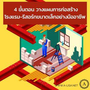 4 ขั้นตอน วางแผนการก่อสร้างธุรกิจโรงแรม-รีสอร์ทขนาดเล็กอย่างมืออาชีพ